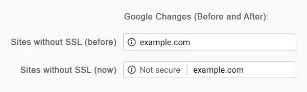 Internet browser changes